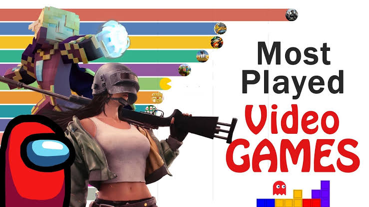 The Top 10 Most Played Video Games of 2021